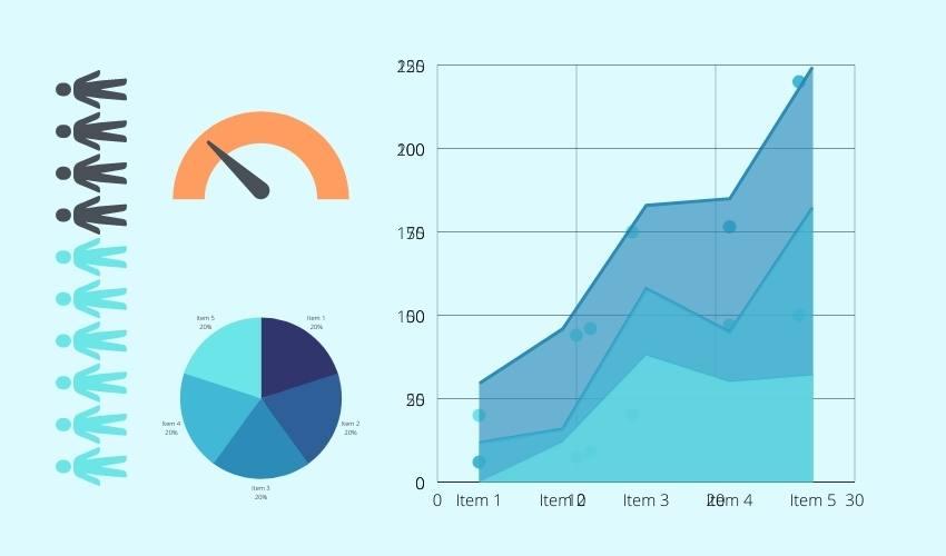 Post: How to do Competitor Analysis Using SEMrush