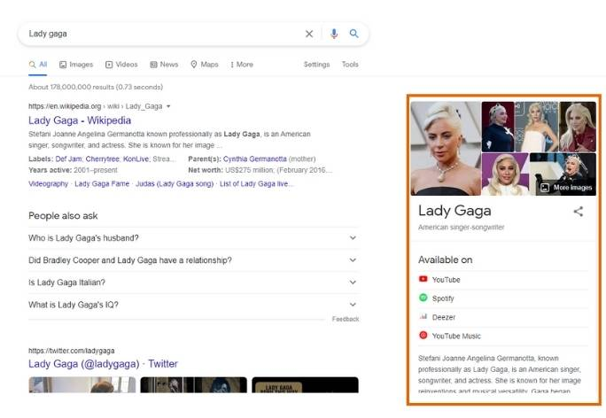What Is a Google Knowledge Panel