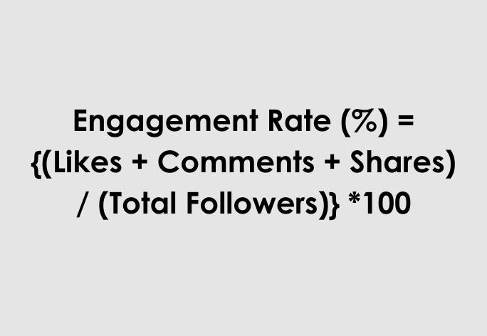 calculate the Engagement Rate