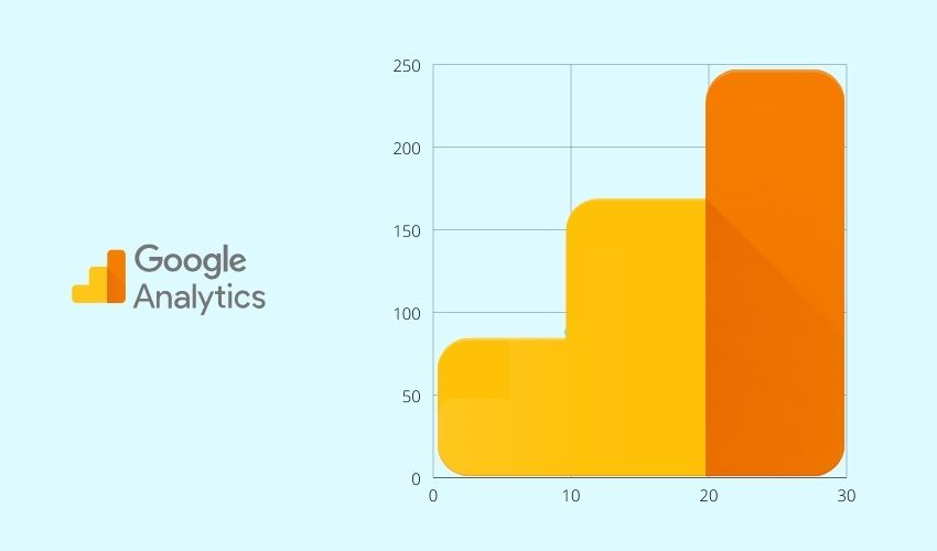 Post: What is Google Analytics [Learn How to Use it in 5 Minutes]